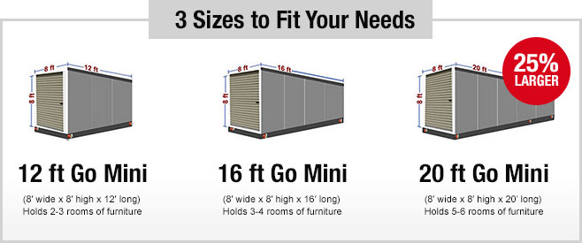 Portable Storage Containers Louisville Go Mini KY